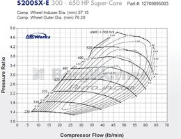 AirWerks S200SX-E 7669 57mm